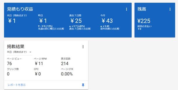 Googleアドセンスの1月下旬の成果画面